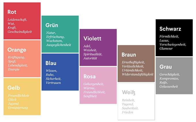 Finden sie die perfekten logofarben f r ihr unternehmen for Farben in der wohnung und ihre wirkung