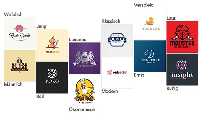 Finden Sie die perfekten Logofarben für Ihr Unternehmen