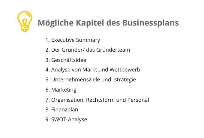 Kapitel des Businessplans