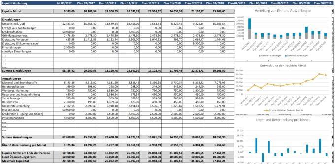 excel vorlage liquidittsplanung kostenlos downloaden - Liquidittsplanung Muster